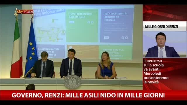 """Renzi: 1000 giorni è risposta a chi ci accusa di """"annuncite"""""""