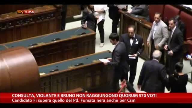 Consulta, Violante e Bruno non raggiungono quorum 570 voti