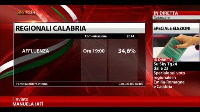 Regionali Calabria, alle 19 affluenza al 34,63%