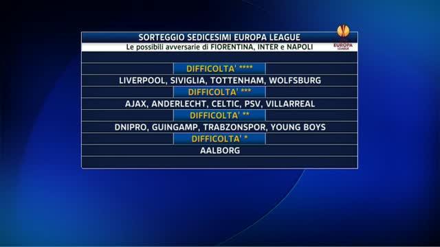 Europa League, oggi il sorteggio dei sedicesimi