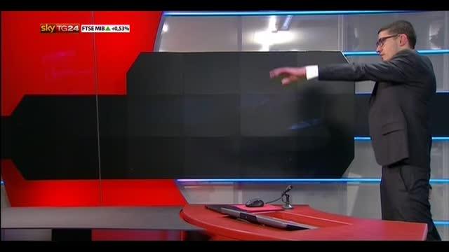 Amsterdam, uomo armato entra in sede tv: arrestato