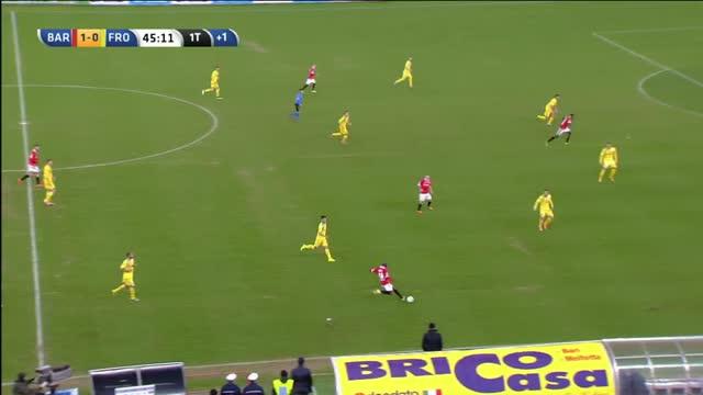 Serie B, la gol collection della 24a giornata