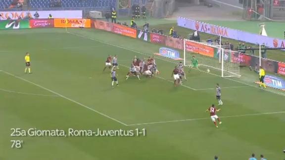 Tutti i gol di Seydou Keita