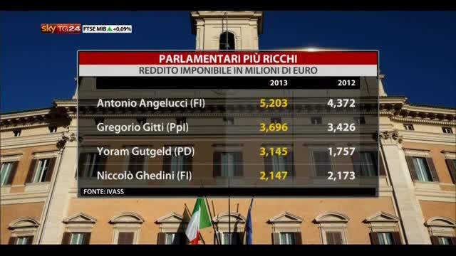 Reddito dei politici, ecco i parlamentari più ricchi