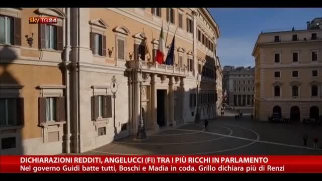 Dichiarazione redditi parlamento, Angelucci tra più ricchi