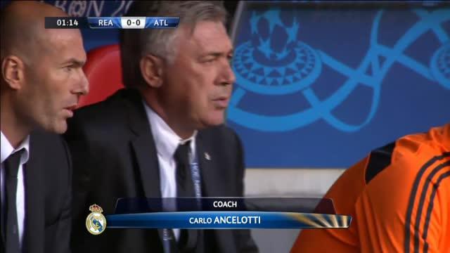Real, ultima gara di Ancelotti: Galliani proverà a prenderlo