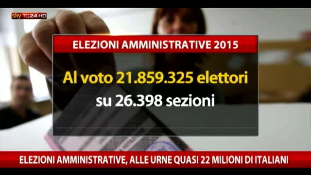 Amministrative, si vota in 7 Regioni e 142 Comuni