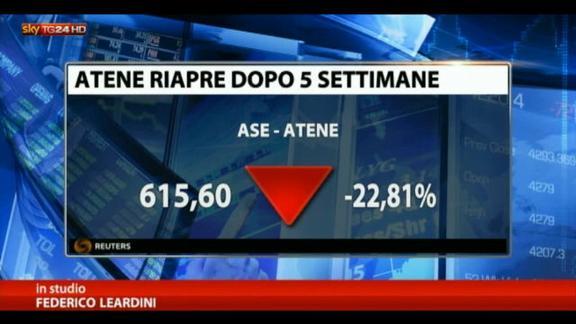 Riapre la Borsa di Atene, perdite oltre il 20%