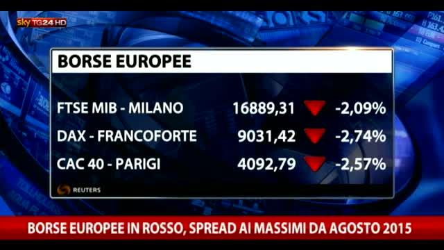 Borse europee in rosso, spread ai massimi da agosto 2015