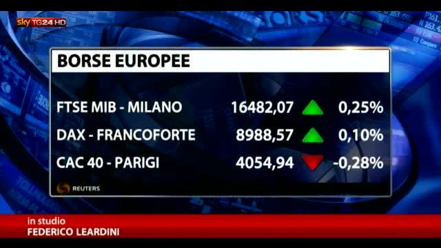 Borse, il tonfo delle asiatiche trascina le europee