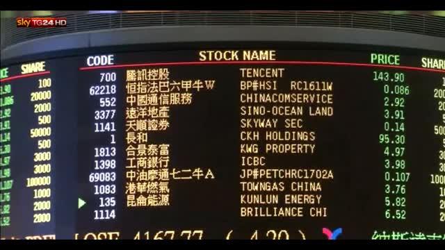 Settimana sull'ottovolante in Borsa, male i titoli bancari