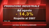 Istat: Cala anche la produzione industriale