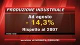 Istat: Cala anche la produzione industriale