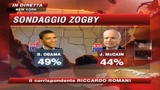27/10/2008 - America 2008, McCain cerca lo sprint