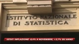 15/12/2008 - Istat: a novembre l'inflazione scende al 2,7 per cento 