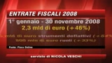 27/12/2008 - Evasione, nel 2008 recuperati 2,3 mld. La Cgil contesta
