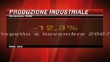 14/01/2009 - Istat: Italia è ferma. Crolla la produzione industriale