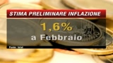 Istat: a febbraio inflazione stabile all'1,6 per cento