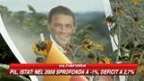 Voto in Europa, Austria indietro tutta nel nome di Jorg