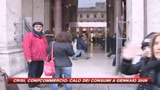 Crisi, Confcommercio: consumi in calo a Gennaio 2009