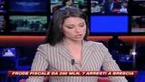 24/04/2009 - Brescia, frode fiscale da 250 milioni: 7 arresti