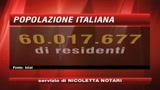 Istat, superata la soglia dei 60 milioni di residenti