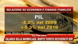 Crolla il Pil 2009: in Italia -4,2%