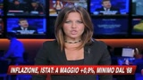29/05/2009 - Inflazione, Istat: a maggio +0,9%, minimo dal 1968
