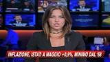 29/05/2009 - Inflazione, Istat: a maggio +0,9%, minimo dal 1968