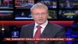 Crisi, allarme della Ue: il Pil crolla del 2,5%