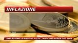 Istat, inflazione in calo allo 0,9%
