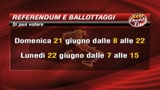 Referendum e ballottaggi, urne aperte fino alle 22