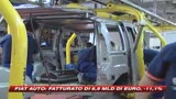 Fiat auto: fatturato di 6,9 mld di euro, -11,1%