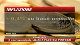 31/08/2009 - Istat: Ad Agosto il costo della vita  tornato a salire