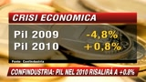 09/09/2009 - Confindustria: in 2 anni persi 700mila posti di lavoro
