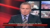 Giovanni Bruno: Il Milan  in ripresa