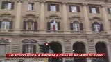 scudo_fiscale_rimpatriati_95_miliardi