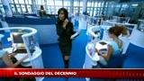26/01/2010 - SKY Cine News: Sondaggio del decennio: i voti delle star