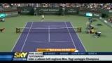 19/03/2010 - Tennis, a Indian Wells Nadal e Ljubicic sono i primi semifinalisti