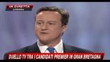 Gran Bretagna, duello tv - Terza domanda (2-2), Scandali dei partiti