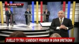 Gran Bretagna, duello tv -  Sesta domanda (1-2) - Investimenti militari