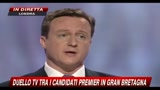 Gran Bretagna, duello tv -  Sesta domanda (2-2) - Investimenti militari