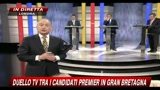 Gran Bretagna, duello tv - Ottava domanda (1-2)