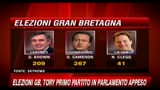 Elezioni GB, Tory primo partito in parlamento appeso