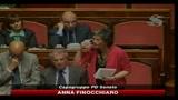 31/05/2010 - Ddl Intercettazioni. Finocchiaro: riportare la discussione in commissione