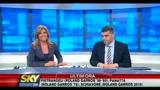 05/06/2010 - Schiavone nella storia: vengo a condurre SKY Sport 24
