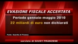 Lotta all'evasione fiscale, il bilancio delle fiamme gialle