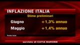 30/06/2010 - Inflazione, ISTAT a giugno rallenta a +1,3%