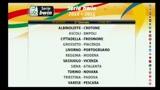 05/08/2010 - Serie B 2010-2011, dalla quinta all'undicesima giornata