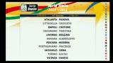 05/08/2010 - Serie B 2010-2011, dalla dodicesima alla ventunesima giornata